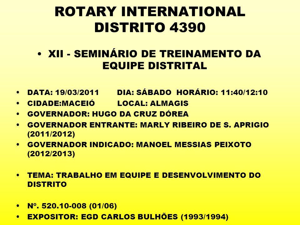 ROTARY INTERNATIONAL DISTRITO 4390 XII - SEMINÁRIO DE TREINAMENTO DA EQUIPE DISTRITAL DATA: 19/03/2011 DIA: SÁBADO HORÁRIO: 11:40/12:10 CIDADE:MACEIÓ LOCAL: ALMAGIS GOVERNADOR: HUGO DA CRUZ DÓREA GOVERNADOR ENTRANTE: MARLY RIBEIRO DE S.