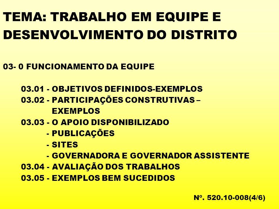 TEMA: TRABALHO EM EQUIPE E DESENVOLVIMENTO DO DISTRITO 03- 0 FUNCIONAMENTO DA EQUIPE 03.01 - OBJETIVOS DEFINIDOS-EXEMPLOS 03.02 - PARTICIPAÇÕES CONSTRUTIVAS – EXEMPLOS 03.03 - O APOIO DISPONIBILIZADO - PUBLICAÇÕES - SITES - GOVERNADORA E GOVERNADOR ASSISTENTE 03.04 - AVALIAÇÃO DOS TRABALHOS 03.05 - EXEMPLOS BEM SUCEDIDOS Nº.