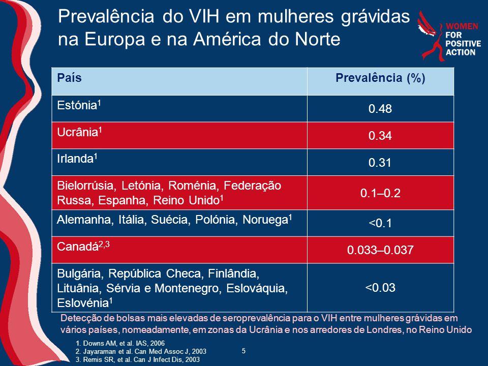Índice de anomalias à nascença em nados vivos 0,72 23/955 (2,4%) 18/688 (2,6%) 5/267 (1,9%) 23 (2,4%) 955 Total (%) *Exclui 1 único nado vivo sem anomalias devido a trimestre de exposição inespecífico.