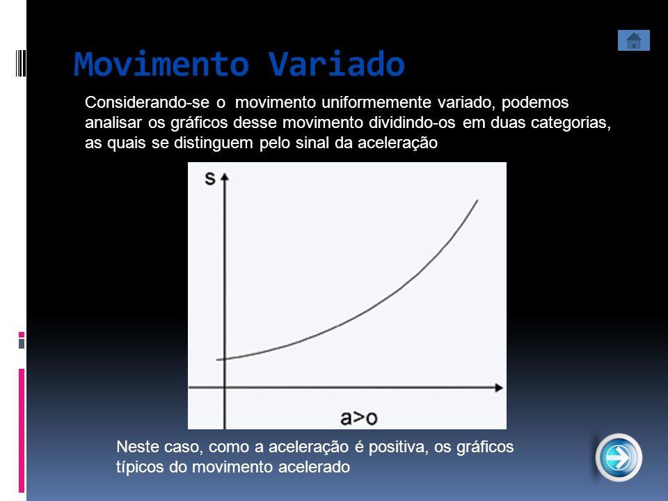 Movimento Variado Considerando-se o movimento uniformemente variado, podemos analisar os gráficos desse movimento dividindo-os em duas categorias, as