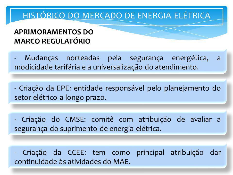 - Mudanças norteadas pela segurança energética, a modicidade tarifária e a universalização do atendimento. - Criação da EPE: entidade responsável pelo