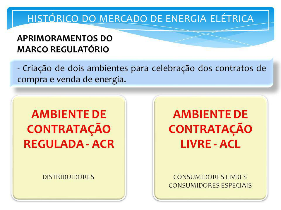 - Criação de dois ambientes para celebração dos contratos de compra e venda de energia. APRIMORAMENTOS DO MARCO REGULATÓRIO AMBIENTE DE CONTRATAÇÃO RE