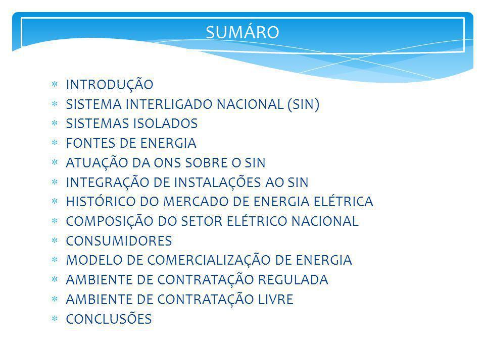 SUMÁRO  INTRODUÇÃO  SISTEMA INTERLIGADO NACIONAL (SIN)  SISTEMAS ISOLADOS  FONTES DE ENERGIA  ATUAÇÃO DA ONS SOBRE O SIN  INTEGRAÇÃO DE INSTALAÇ