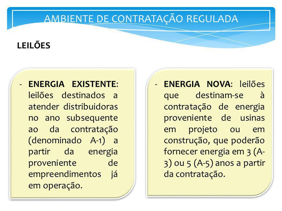 AMBIENTE DE CONTRATAÇÃO REGULADA -ENERGIA EXISTENTE: leilões destinados a atender distribuidoras no ano subsequente ao da contratação (denominado A-1)