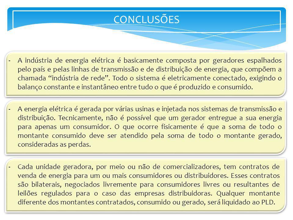 CONCLUSÕES -A indústria de energia elétrica é basicamente composta por geradores espalhados pelo país e pelas linhas de transmissão e de distribuição