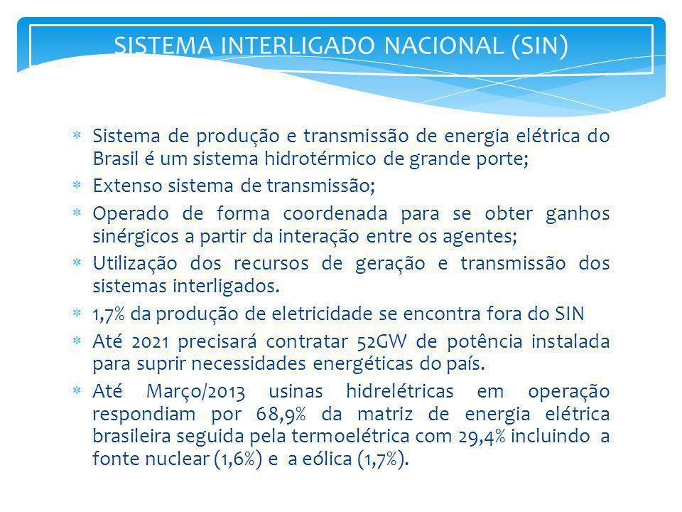 SISTEMA INTERLIGADO NACIONAL (SIN)  Sistema de produção e transmissão de energia elétrica do Brasil é um sistema hidrotérmico de grande porte;  Exte