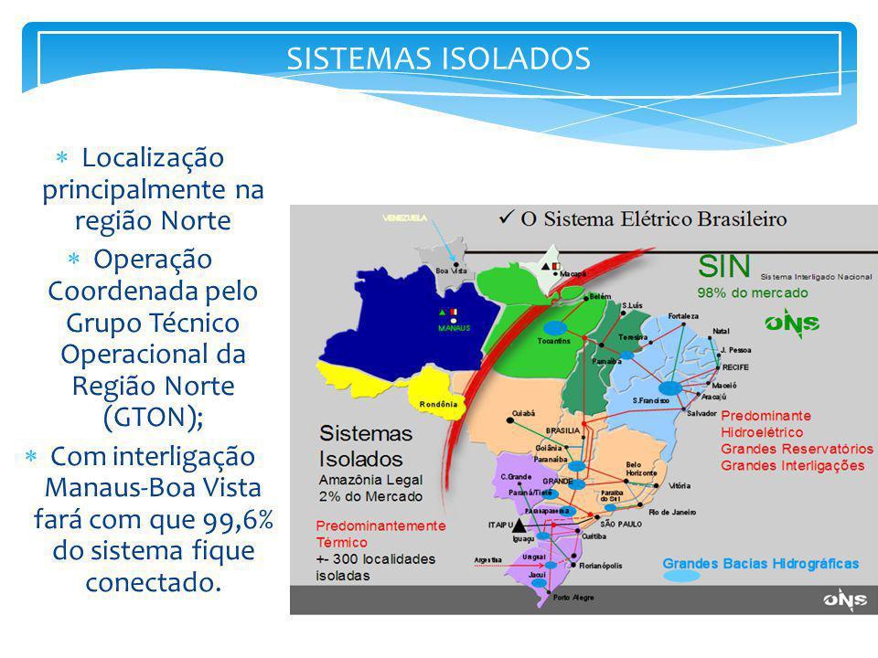 SISTEMAS ISOLADOS  Localização principalmente na região Norte  Operação Coordenada pelo Grupo Técnico Operacional da Região Norte (GTON);  Com inte