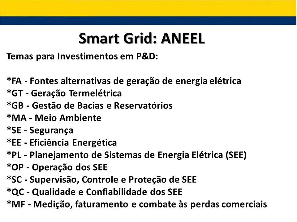 Temas para Investimentos em P&D: *FA - Fontes alternativas de geração de energia elétrica *GT - Geração Termelétrica *GB - Gestão de Bacias e Reservat