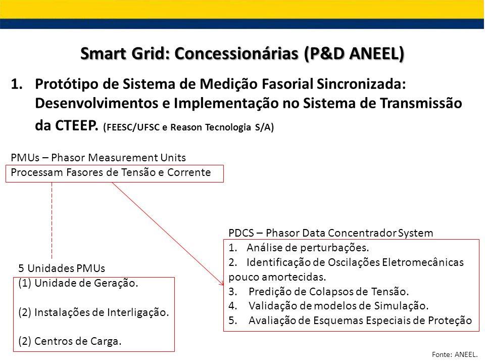 1.Protótipo de Sistema de Medição Fasorial Sincronizada: Desenvolvimentos e Implementação no Sistema de Transmissão da CTEEP. (FEESC/UFSC e Reason Tec