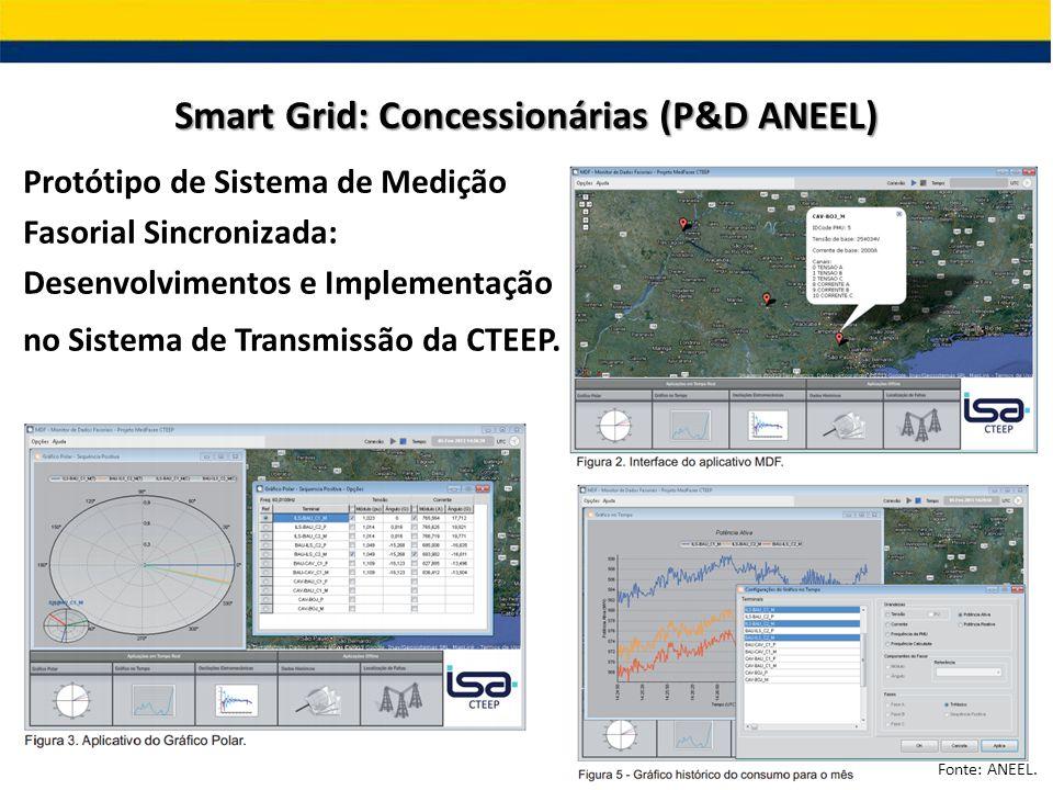 Protótipo de Sistema de Medição Fasorial Sincronizada: Desenvolvimentos e Implementação no Sistema de Transmissão da CTEEP. Smart Grid: Concessionária