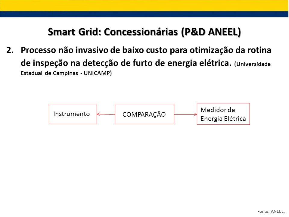 2.Processo não invasivo de baixo custo para otimização da rotina de inspeção na detecção de furto de energia elétrica. (Universidade Estadual de Campi