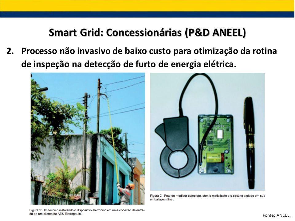 2.Processo não invasivo de baixo custo para otimização da rotina de inspeção na detecção de furto de energia elétrica. Smart Grid: Concessionárias (P&