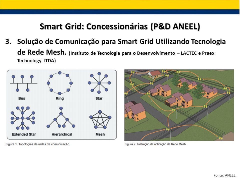 3.Solução de Comunicação para Smart Grid Utilizando Tecnologia de Rede Mesh. (Instituto de Tecnologia para o Desenvolvimento – LACTEC e Praex Technolo