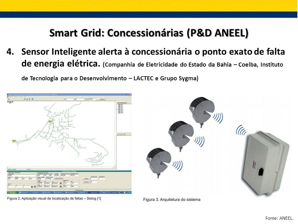 4.Sensor Inteligente alerta à concessionária o ponto exato de falta de energia elétrica. (Companhia de Eletricidade do Estado da Bahia – Coelba, Insti