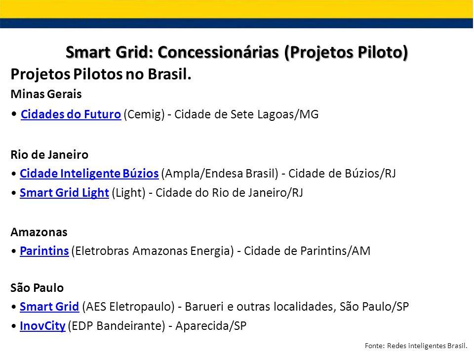 Projetos Pilotos no Brasil. Smart Grid: Concessionárias (Projetos Piloto) Fonte: Redes inteligentes Brasil. Minas Gerais Cidades do Futuro (Cemig) - C