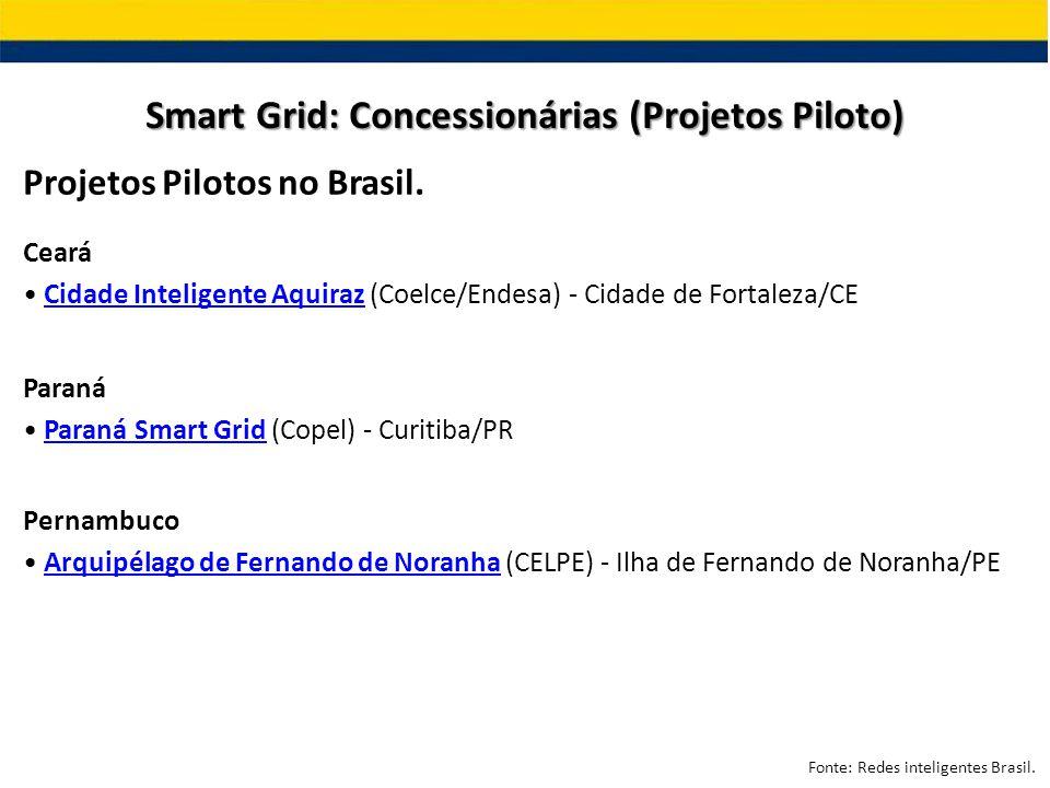 Projetos Pilotos no Brasil. Smart Grid: Concessionárias (Projetos Piloto) Fonte: Redes inteligentes Brasil. Ceará Cidade Inteligente Aquiraz (Coelce/E