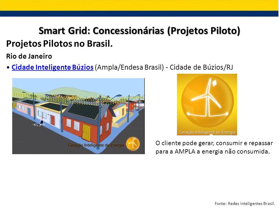 Projetos Pilotos no Brasil. Rio de Janeiro Cidade Inteligente Búzios (Ampla/Endesa Brasil) - Cidade de Búzios/RJCidade Inteligente Búzios Smart Grid: