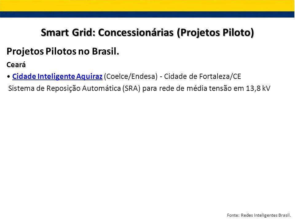 Projetos Pilotos no Brasil. Ceará Cidade Inteligente Aquiraz (Coelce/Endesa) - Cidade de Fortaleza/CECidade Inteligente Aquiraz Sistema de Reposição A