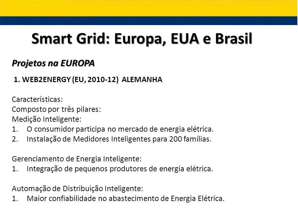 Smart Grid: Europa, EUA e Brasil Projetos na EUROPA 1. WEB2ENERGY (EU, 2010-12) ALEMANHA Características: Composto por três pilares: Medição Inteligen