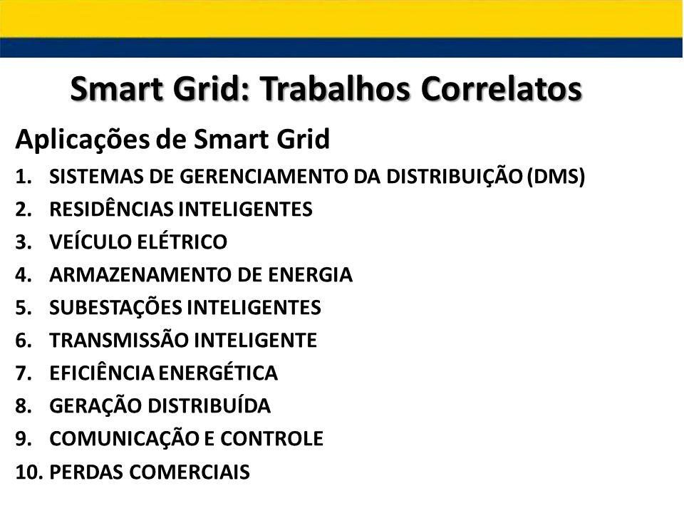 Aplicações de Smart Grid 1.SISTEMAS DE GERENCIAMENTO DA DISTRIBUIÇÃO (DMS) 2.RESIDÊNCIAS INTELIGENTES 3.VEÍCULO ELÉTRICO 4.ARMAZENAMENTO DE ENERGIA 5.