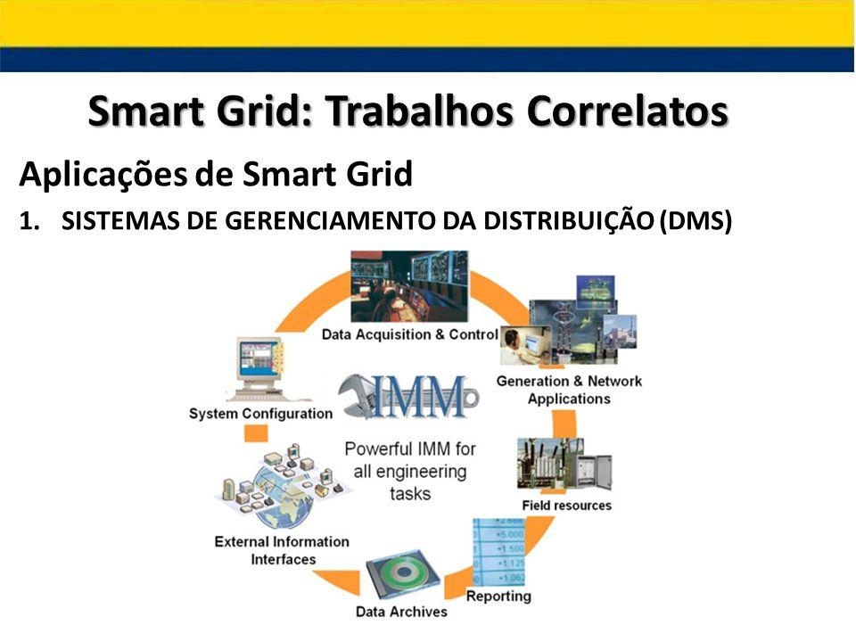 Aplicações de Smart Grid 1.SISTEMAS DE GERENCIAMENTO DA DISTRIBUIÇÃO (DMS) Smart Grid: Trabalhos Correlatos