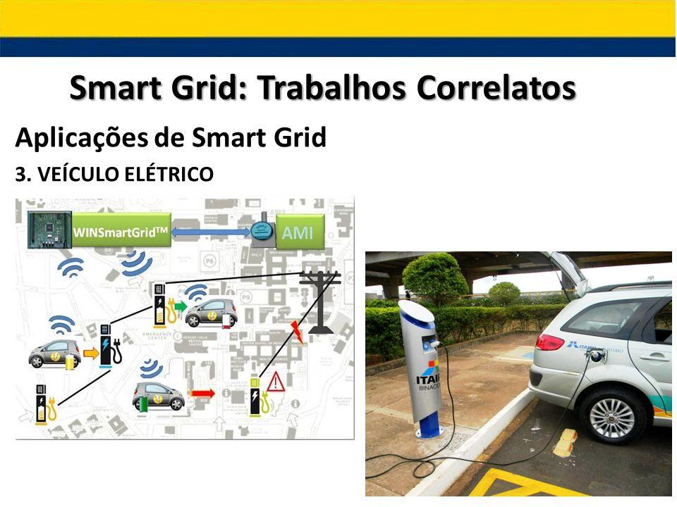 Aplicações de Smart Grid 3. VEÍCULO ELÉTRICO Smart Grid: Trabalhos Correlatos