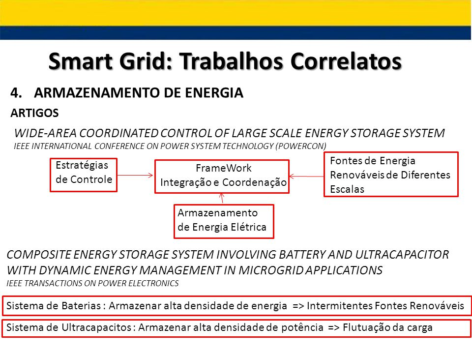 4.ARMAZENAMENTO DE ENERGIA ARTIGOS Smart Grid: Trabalhos Correlatos FrameWork Integração e Coordenação Estratégias de Controle Armazenamento de Energia Elétrica Fontes de Energia Renováveis de Diferentes Escalas Sistema de Baterias : Armazenar alta densidade de energia => Intermitentes Fontes Renováveis Sistema de Ultracapacitos : Armazenar alta densidade de potência => Flutuação da carga WIDE-AREA COORDINATED CONTROL OF LARGE SCALE ENERGY STORAGE SYSTEM IEEE INTERNATIONAL CONFERENCE ON POWER SYSTEM TECHNOLOGY (POWERCON) COMPOSITE ENERGY STORAGE SYSTEM INVOLVING BATTERY AND ULTRACAPACITOR WITH DYNAMIC ENERGY MANAGEMENT IN MICROGRID APPLICATIONS IEEE TRANSACTIONS ON POWER ELECTRONICS
