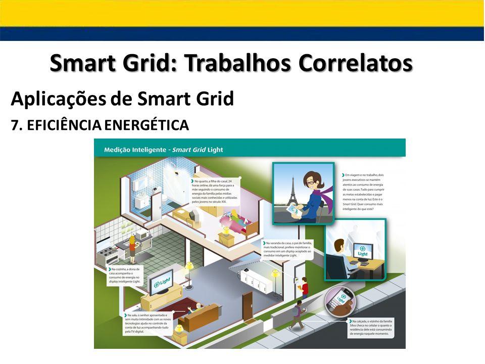 Aplicações de Smart Grid 7. EFICIÊNCIA ENERGÉTICA Smart Grid: Trabalhos Correlatos