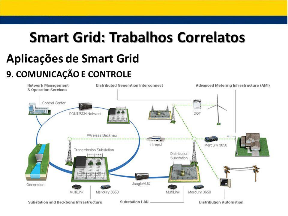 Aplicações de Smart Grid 9. COMUNICAÇÃO E CONTROLE Smart Grid: Trabalhos Correlatos