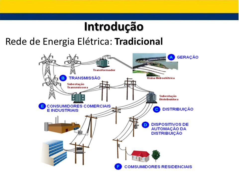 Rede de Energia Elétrica: Tradicional Introdução