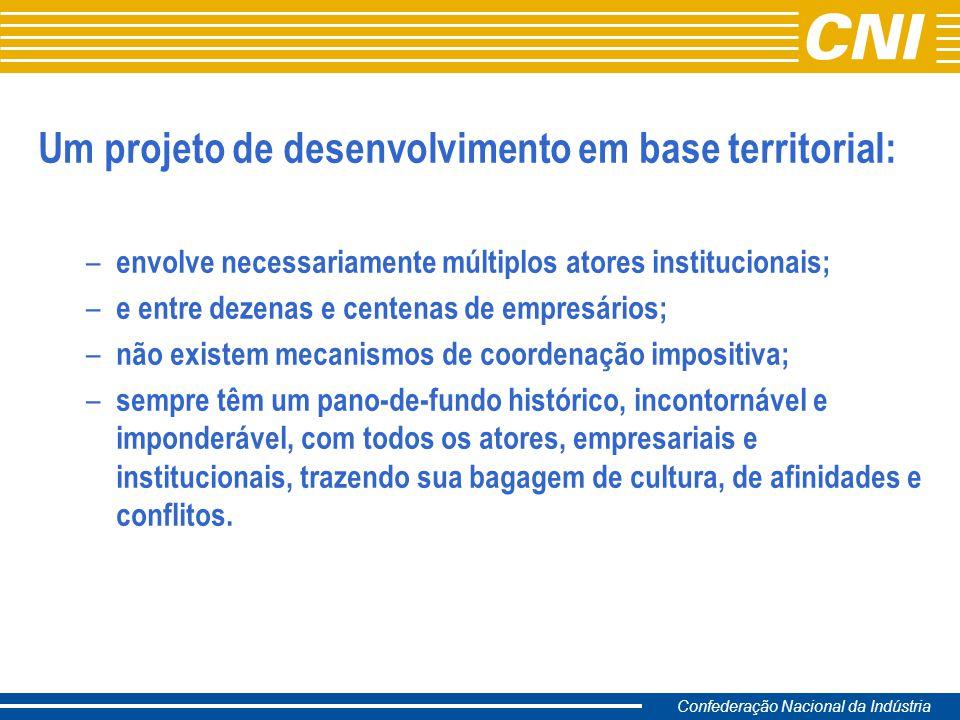 Confederação Nacional da Indústria Um projeto de desenvolvimento em base territorial: – envolve necessariamente múltiplos atores institucionais; – e e