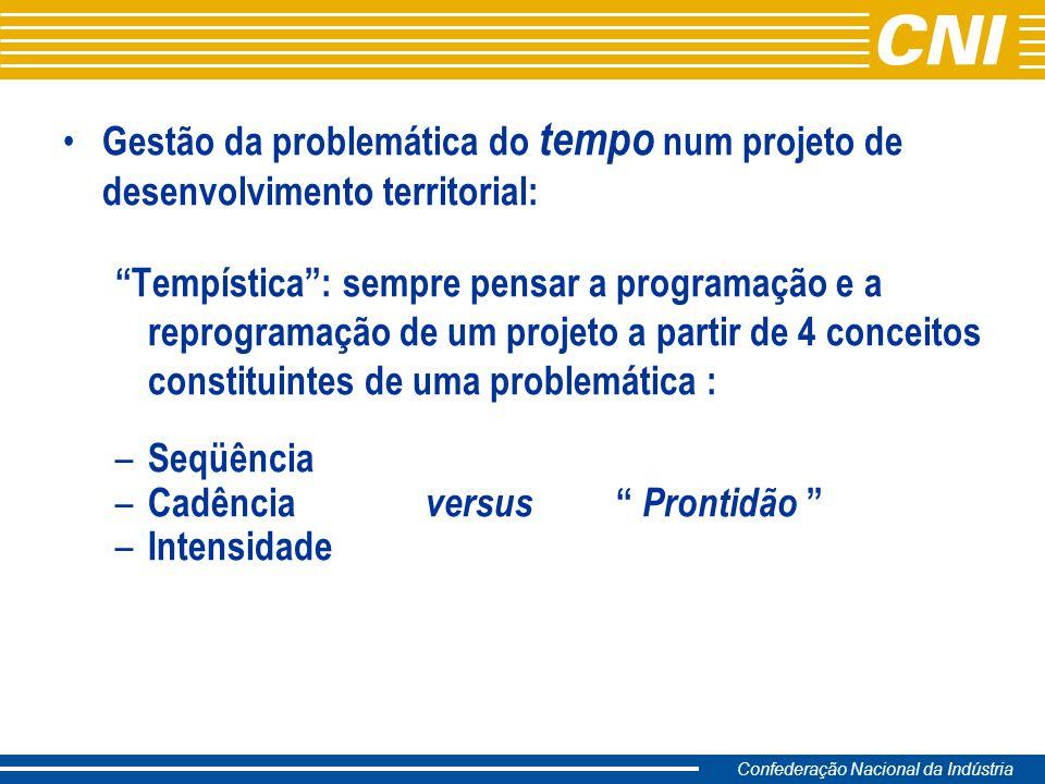 """Confederação Nacional da Indústria Gestão da problemática do tempo num projeto de desenvolvimento territorial: """"Tempística"""": sempre pensar a programaç"""