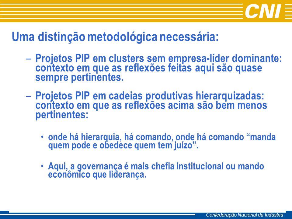 Confederação Nacional da Indústria Uma distinção metodológica necessária: – Projetos PIP em clusters sem empresa-líder dominante: contexto em que as r