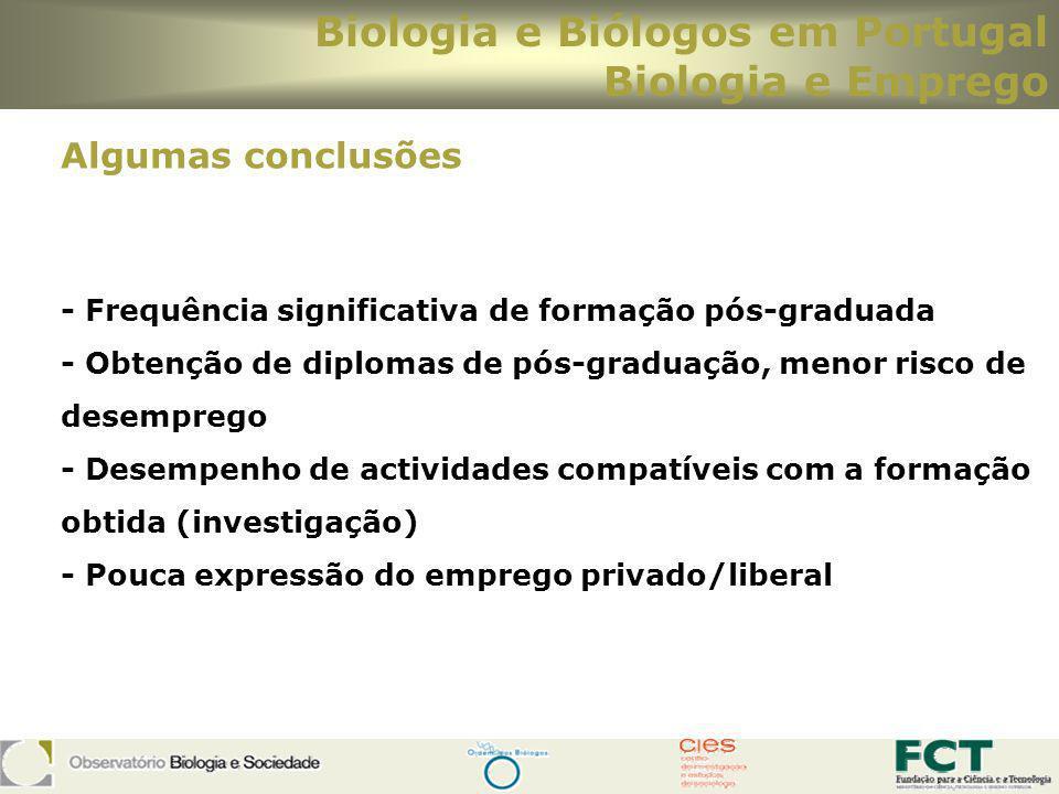 Biologia e Biólogos em Portugal Biologia e Emprego Algumas conclusões - Frequência significativa de formação pós-graduada - Obtenção de diplomas de pó