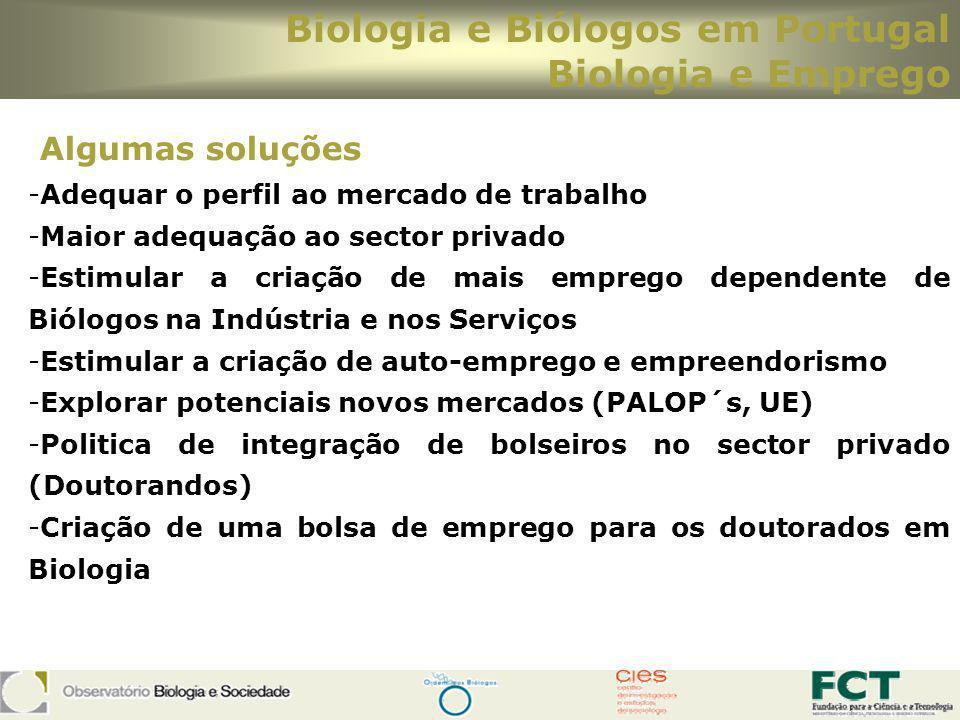 Biologia e Biólogos em Portugal Biologia e Emprego Algumas soluções -Adequar o perfil ao mercado de trabalho -Maior adequação ao sector privado -Estim