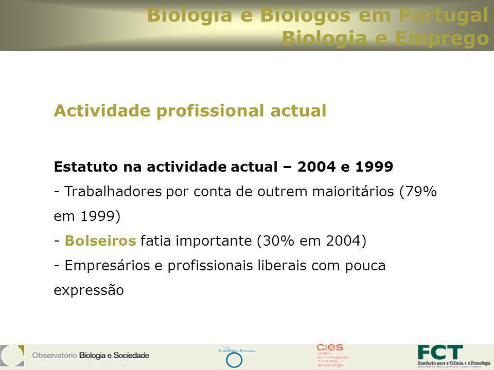 Biologia e Biólogos em Portugal Biologia e Emprego Actividade profissional actual Estatuto na actividade actual – 2004 e 1999 - Trabalhadores por cont