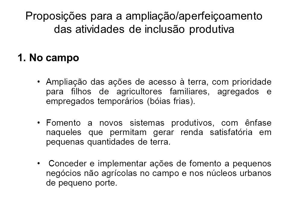 Proposições para a ampliação/aperfeiçoamento das atividades de inclusão produtiva 1. No campo Ampliação das ações de acesso à terra, com prioridade pa