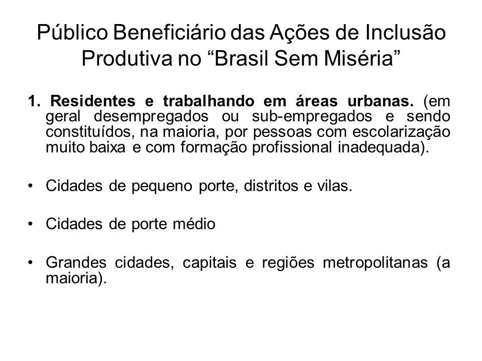 """Público Beneficiário das Ações de Inclusão Produtiva no """"Brasil Sem Miséria"""" 1. Residentes e trabalhando em áreas urbanas. (em geral desempregados ou"""