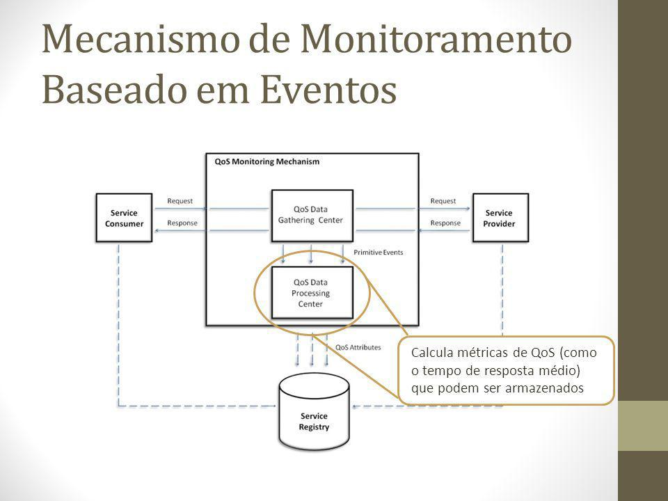 Centro de Recolhimento de Dados QoS