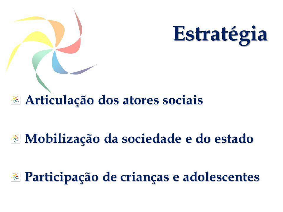 Articulação dos atores sociais Articulação dos atores sociais Mobilização da sociedade e do estado Mobilização da sociedade e do estado Participação de crianças e adolescentes Participação de crianças e adolescentes Estratégia