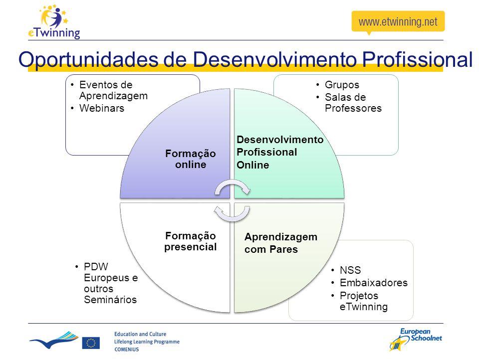 Oportunidades de Desenvolvimento Profissional NSS Embaixadores Projetos eTwinning PDW Europeus e outros Seminários Grupos Salas de Professores Eventos de Aprendizagem Webinars Formação online Formação presencial Desenvolvimento Profissional Online Aprendizagem com Pares