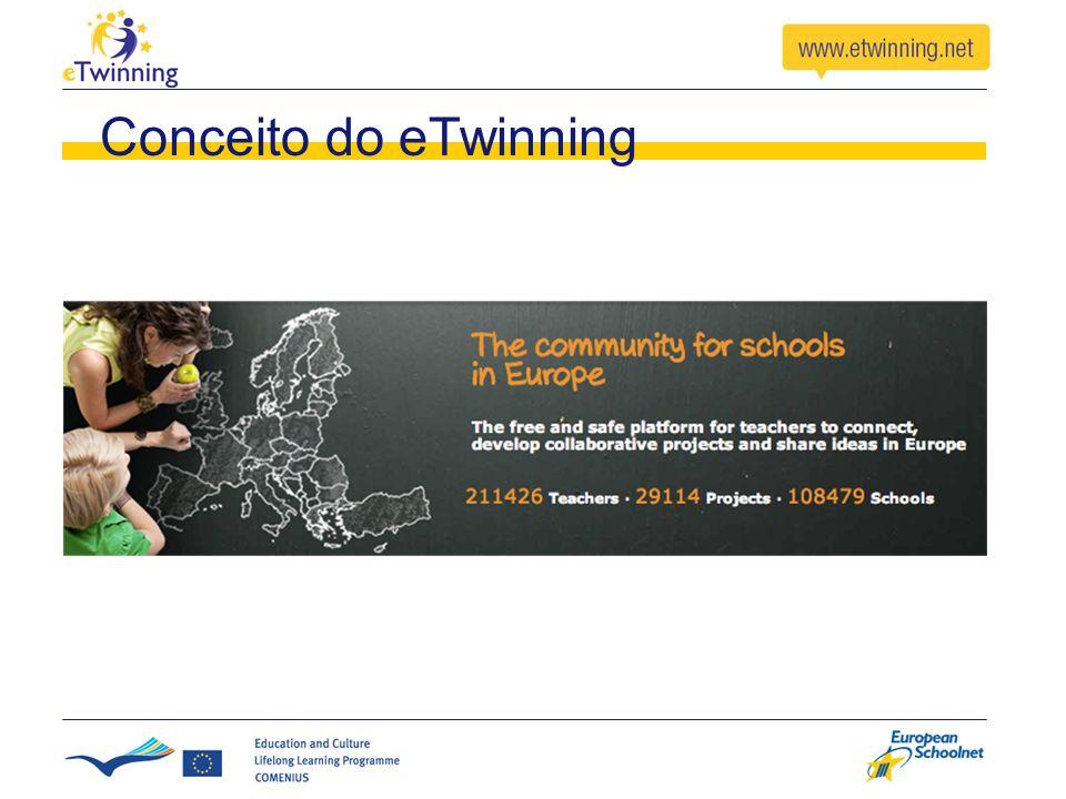 Conceito do eTwinning