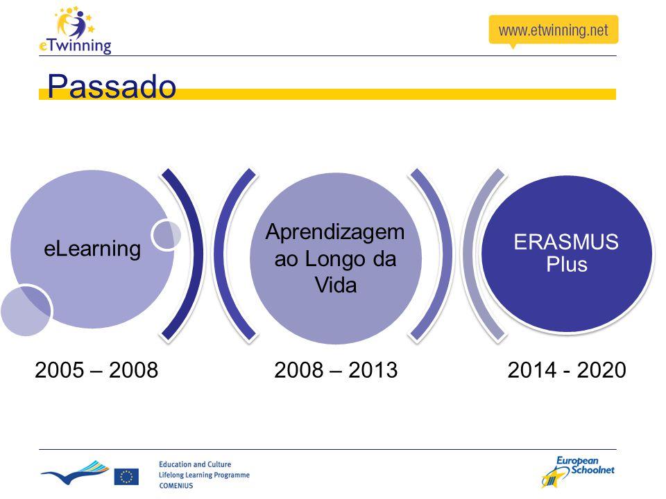 2008 – 20132014 - 2020 eLearning ERASMUS Plus 2005 – 2008 Passado Aprendizagem ao Longo da Vida