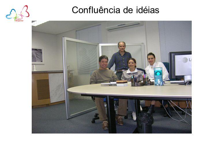Confluência de idéias