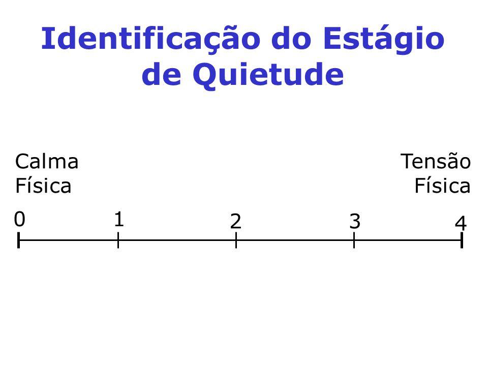 Calma Física Tensão Física 01 23 4 Identificação do Estágio de Quietude