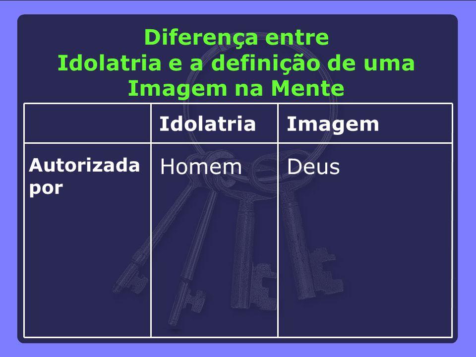 Autorizada por Idolatria Homem Imagem Deus Diferença entre Idolatria e a definição de uma Imagem na Mente