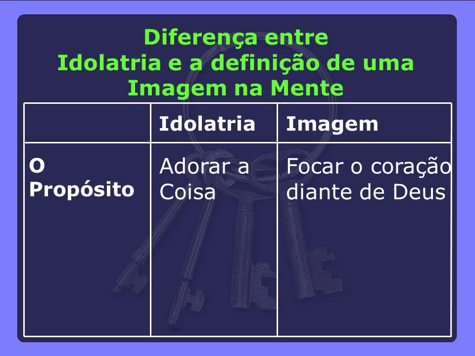 O Propósito Idolatria Adorar a Coisa Imagem Focar o coração diante de Deus Diferença entre Idolatria e a definição de uma Imagem na Mente