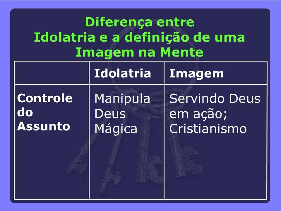 Controle do Assunto Idolatria Manipula Deus Mágica Imagem Servindo Deus em ação; Cristianismo Diferença entre Idolatria e a definição de uma Imagem na