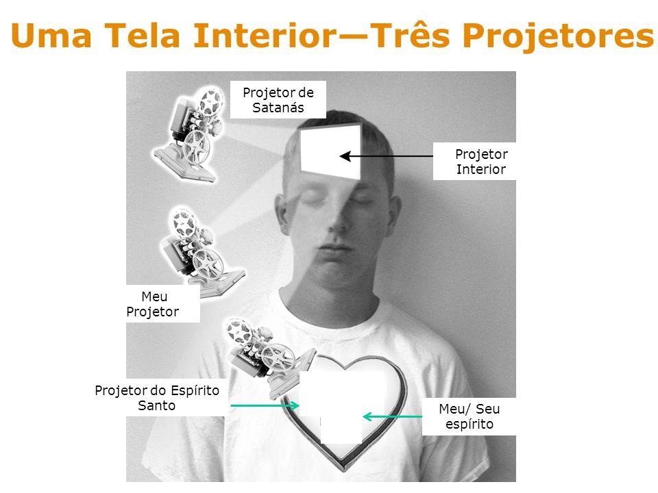Uma Tela Interior—Três Projetores Projetor de Satanás Projetor Interior Meu Projetor Projetor do Espírito Santo Meu/ Seu espírito