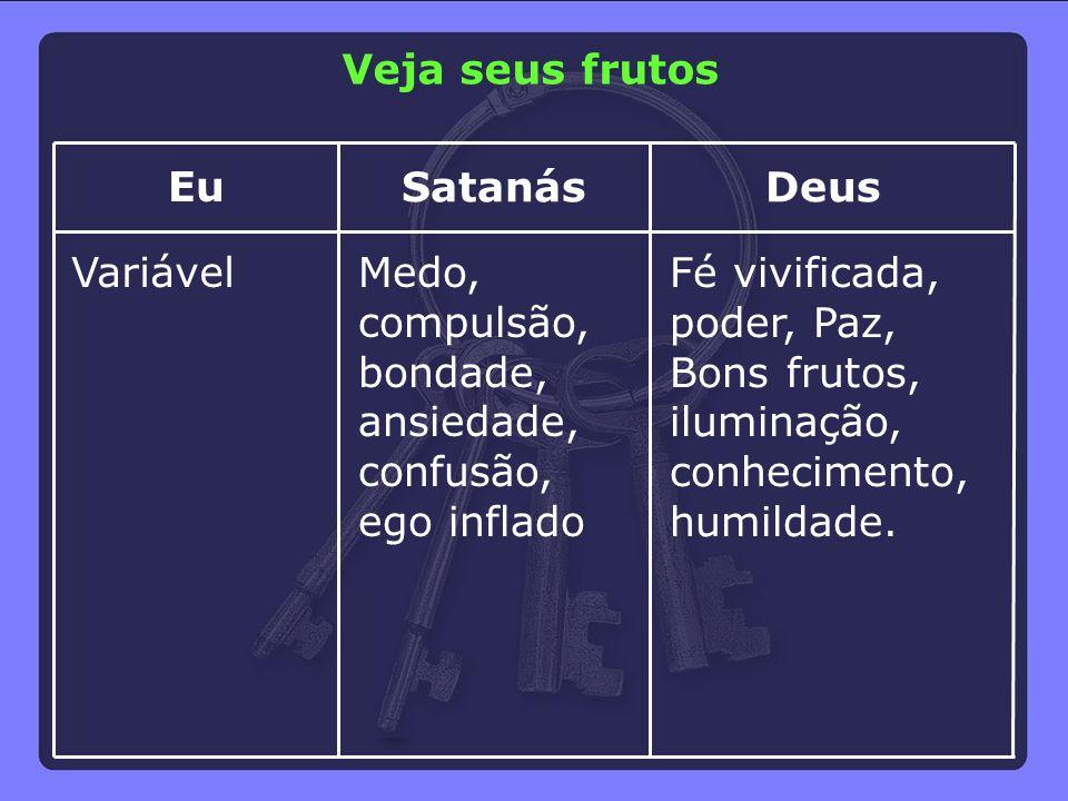 Variável Satanás Medo, compulsão, bondade, ansiedade, confusão, ego inflado Deus Fé vivificada, poder, Paz, Bons frutos, iluminação, conhecimento, hum